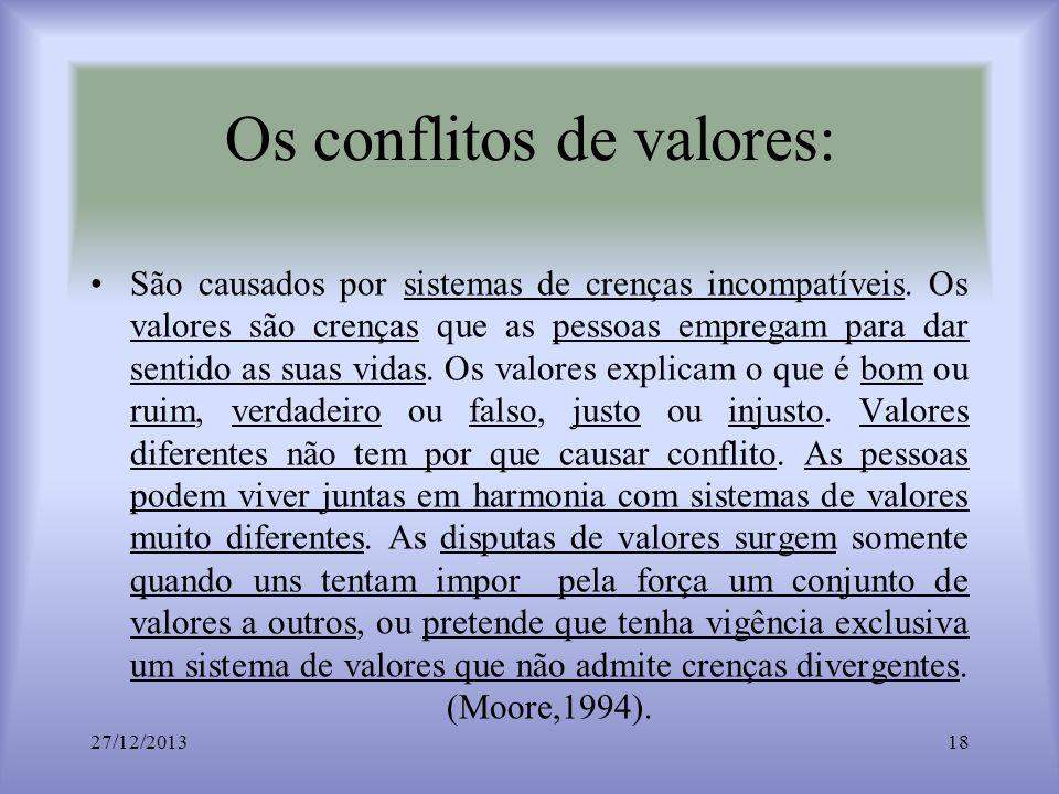 Os conflitos de valores:
