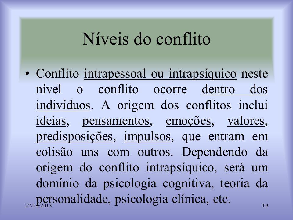 Níveis do conflito