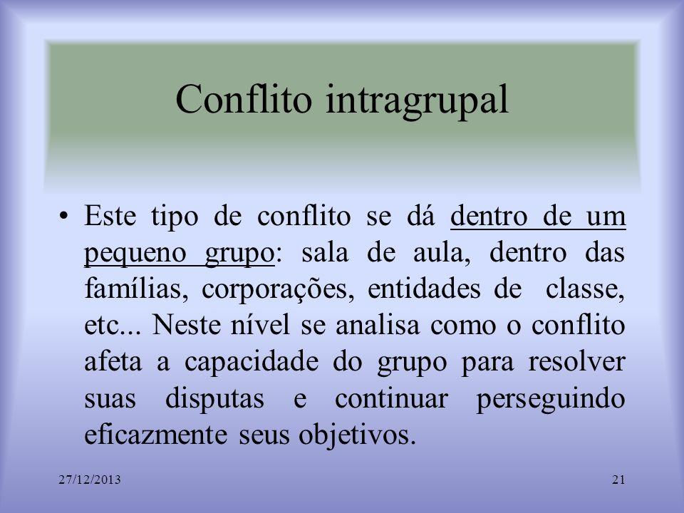 Conflito intragrupal