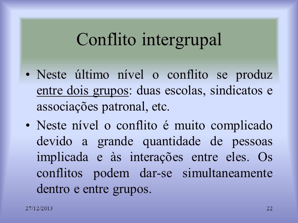 Conflito intergrupal Neste último nível o conflito se produz entre dois grupos: duas escolas, sindicatos e associações patronal, etc.