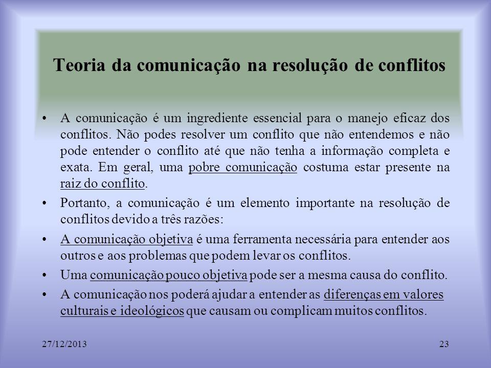 Teoria da comunicação na resolução de conflitos