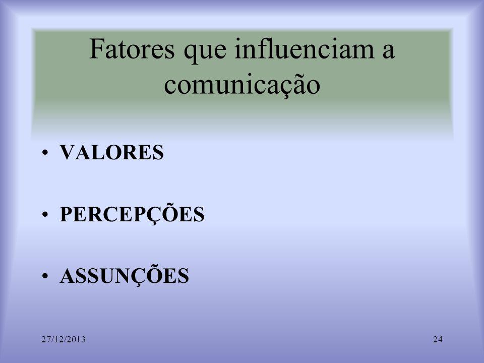 Fatores que influenciam a comunicação