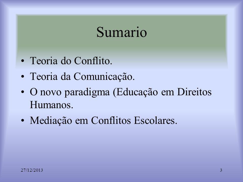 Sumario Teoria do Conflito. Teoria da Comunicação.