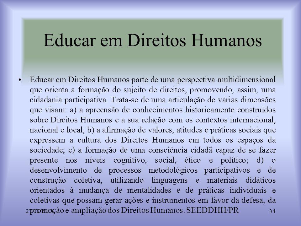 Educar em Direitos Humanos