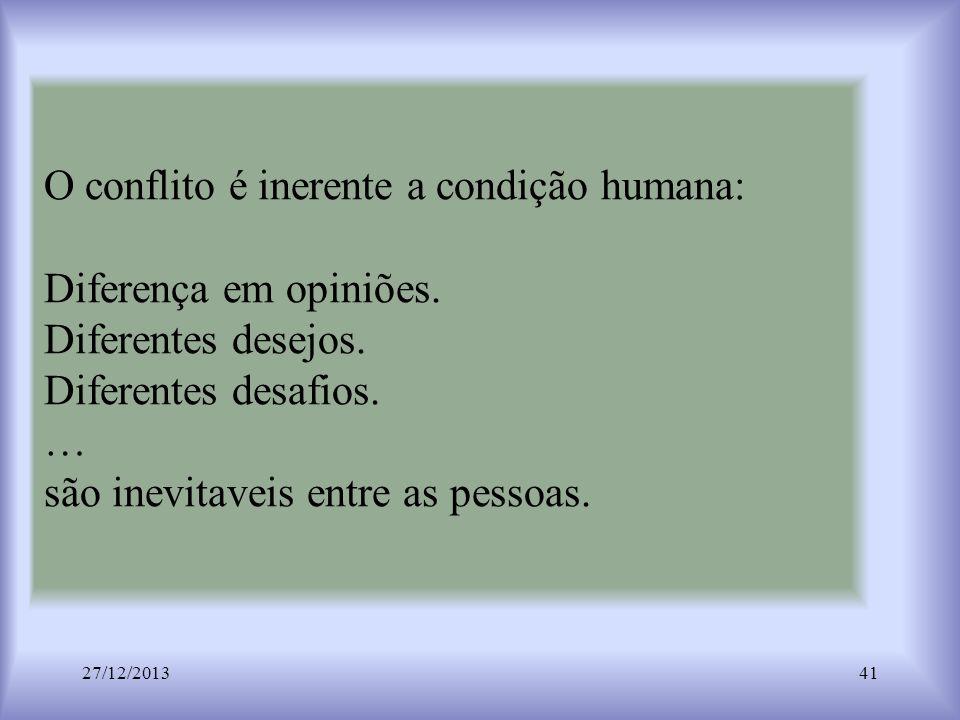 O conflito é inerente a condição humana: Diferença em opiniões