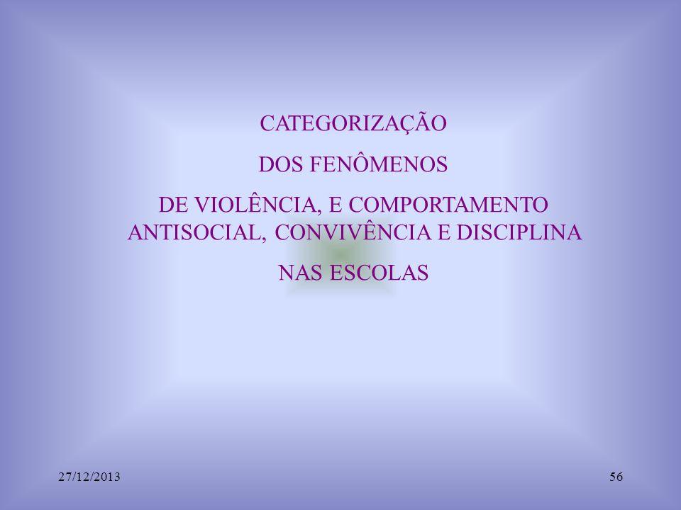 DE VIOLÊNCIA, E COMPORTAMENTO ANTISOCIAL, CONVIVÊNCIA E DISCIPLINA