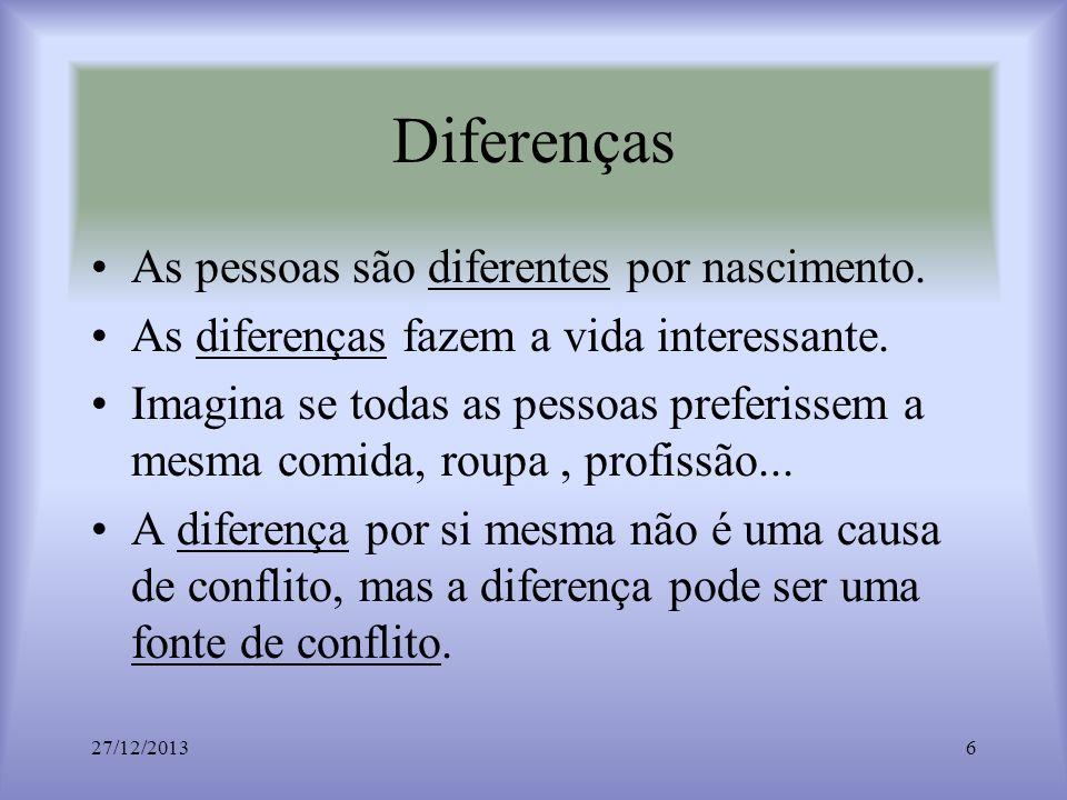 Diferenças As pessoas são diferentes por nascimento.