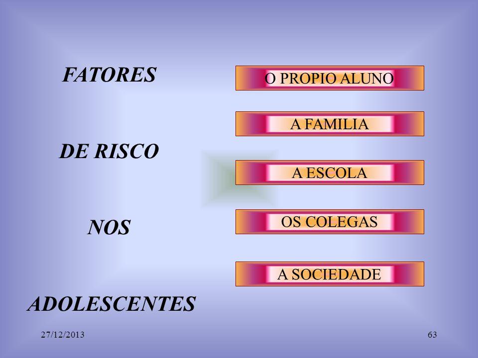 FATORES DE RISCO NOS ADOLESCENTES