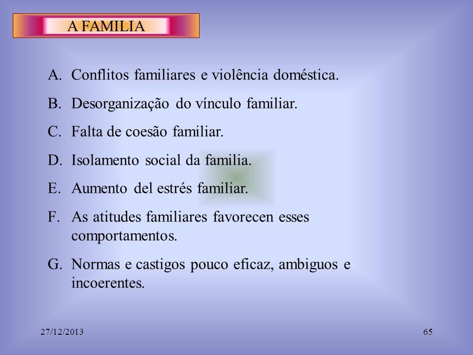 Conflitos familiares e violência doméstica.