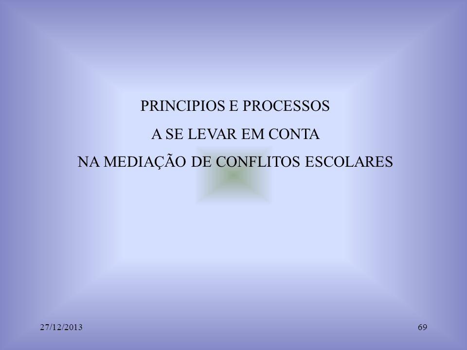 PRINCIPIOS E PROCESSOS A SE LEVAR EM CONTA