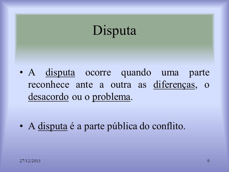 Disputa A disputa ocorre quando uma parte reconhece ante a outra as diferenças, o desacordo ou o problema.