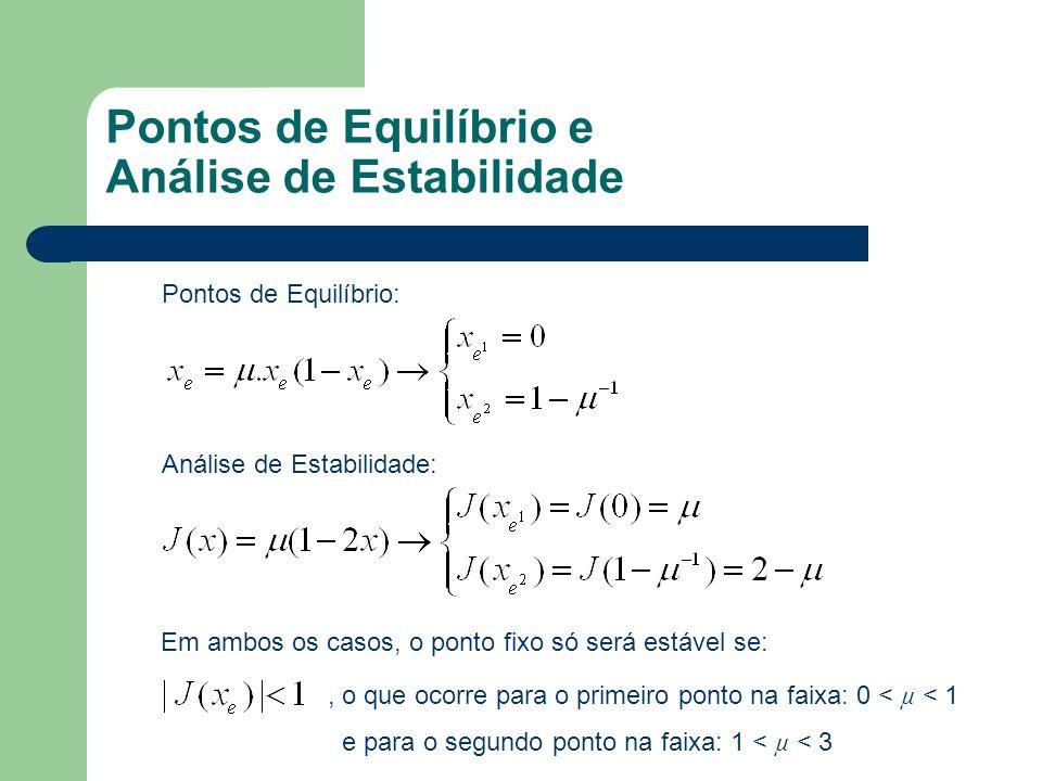 Pontos de Equilíbrio e Análise de Estabilidade