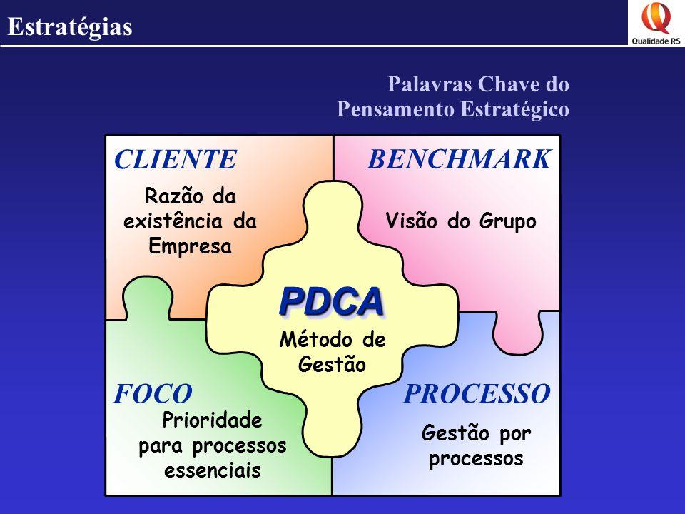 Razão da existência da Empresa Prioridade para processos essenciais