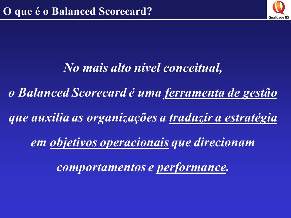 O que é o Balanced Scorecard