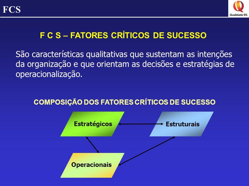 FCS F C S – FATORES CRÍTICOS DE SUCESSO