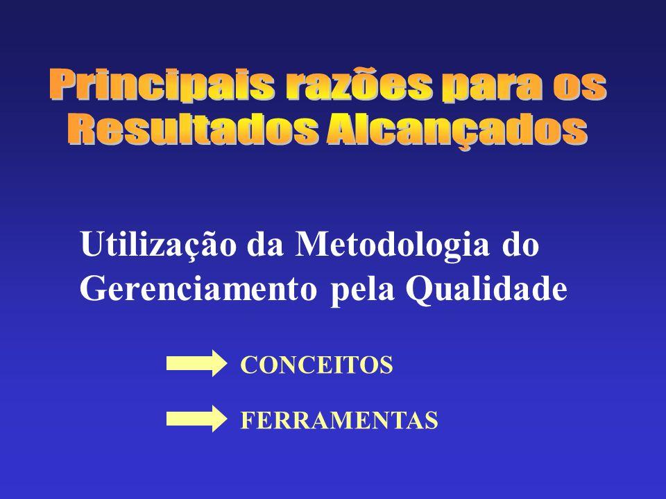Utilização da Metodologia do Gerenciamento pela Qualidade