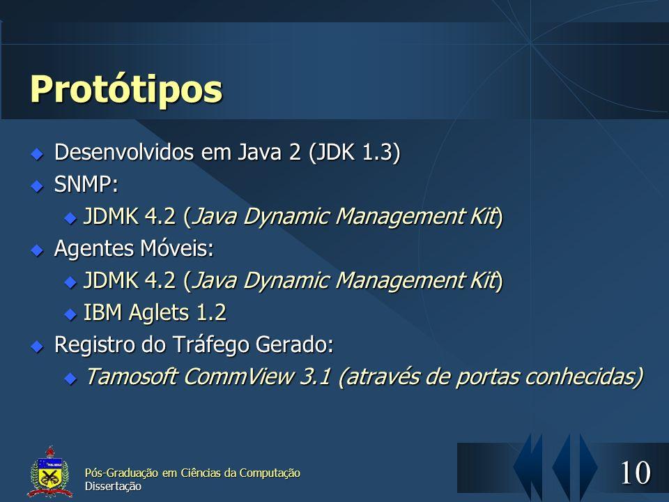 Protótipos Desenvolvidos em Java 2 (JDK 1.3) SNMP: