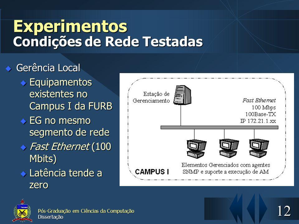Experimentos Condições de Rede Testadas