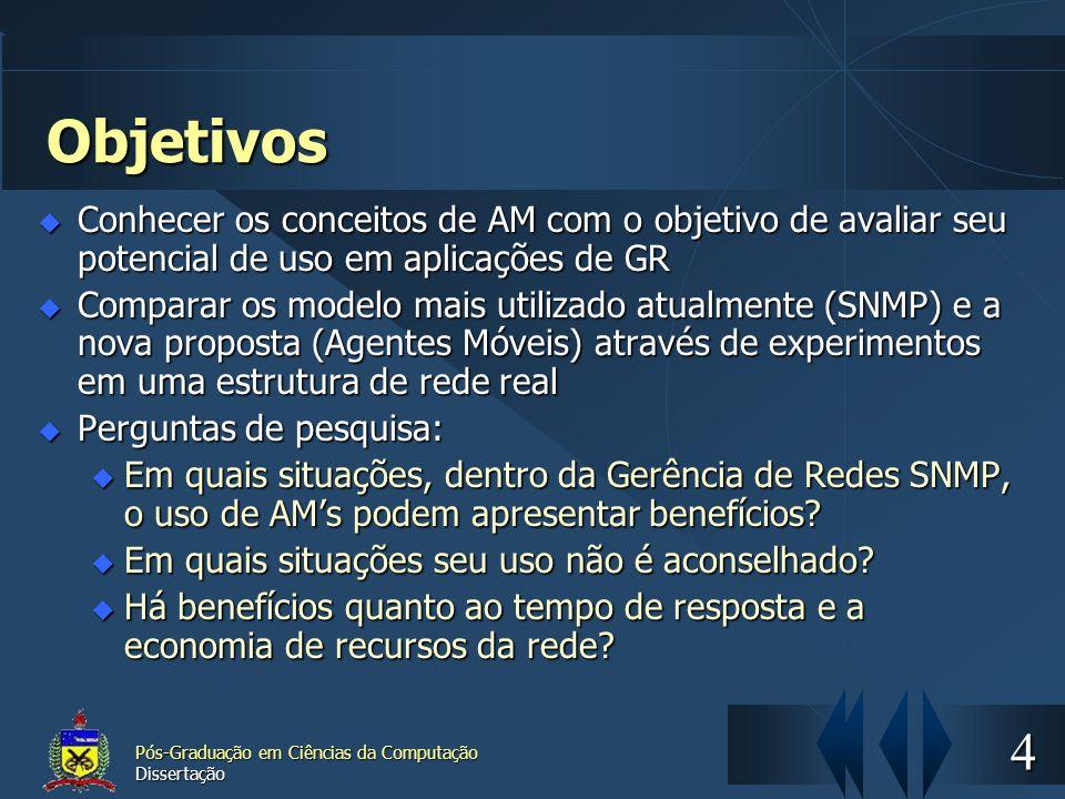Objetivos Conhecer os conceitos de AM com o objetivo de avaliar seu potencial de uso em aplicações de GR.