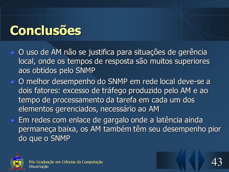 Conclusões O uso de AM não se justifica para situações de gerência local, onde os tempos de resposta são muitos superiores aos obtidos pelo SNMP.