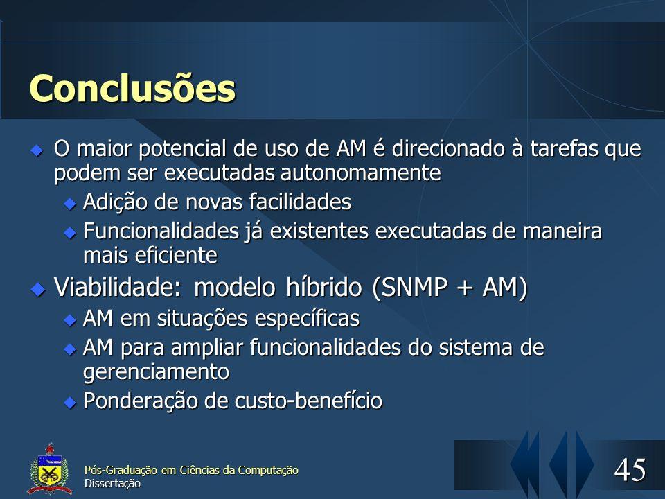 Conclusões Viabilidade: modelo híbrido (SNMP + AM)