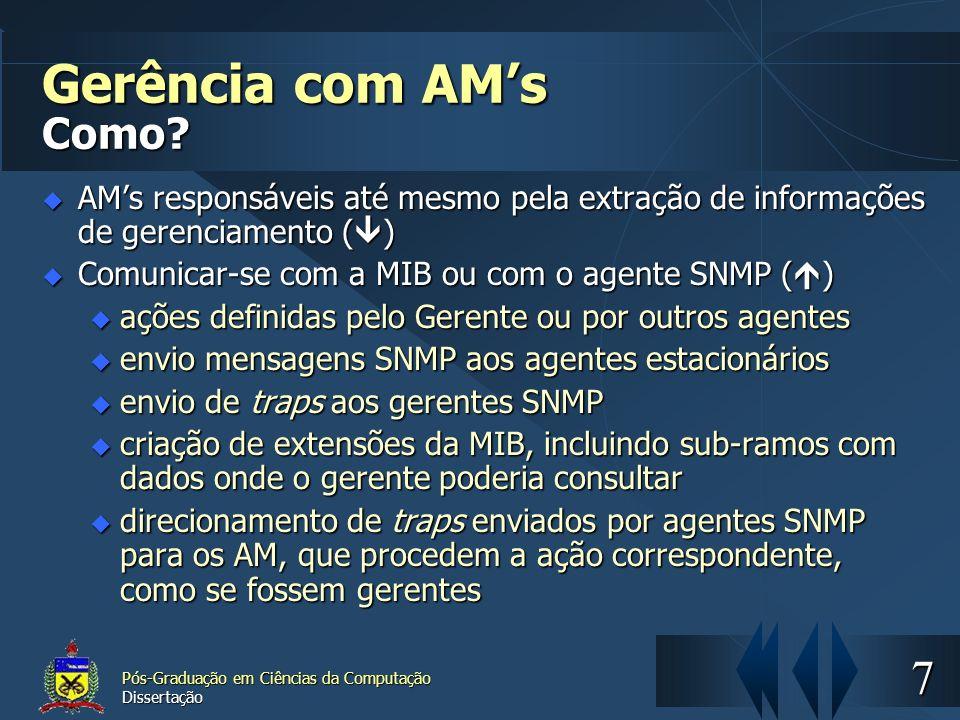 Gerência com AM's Como AM's responsáveis até mesmo pela extração de informações de gerenciamento ()