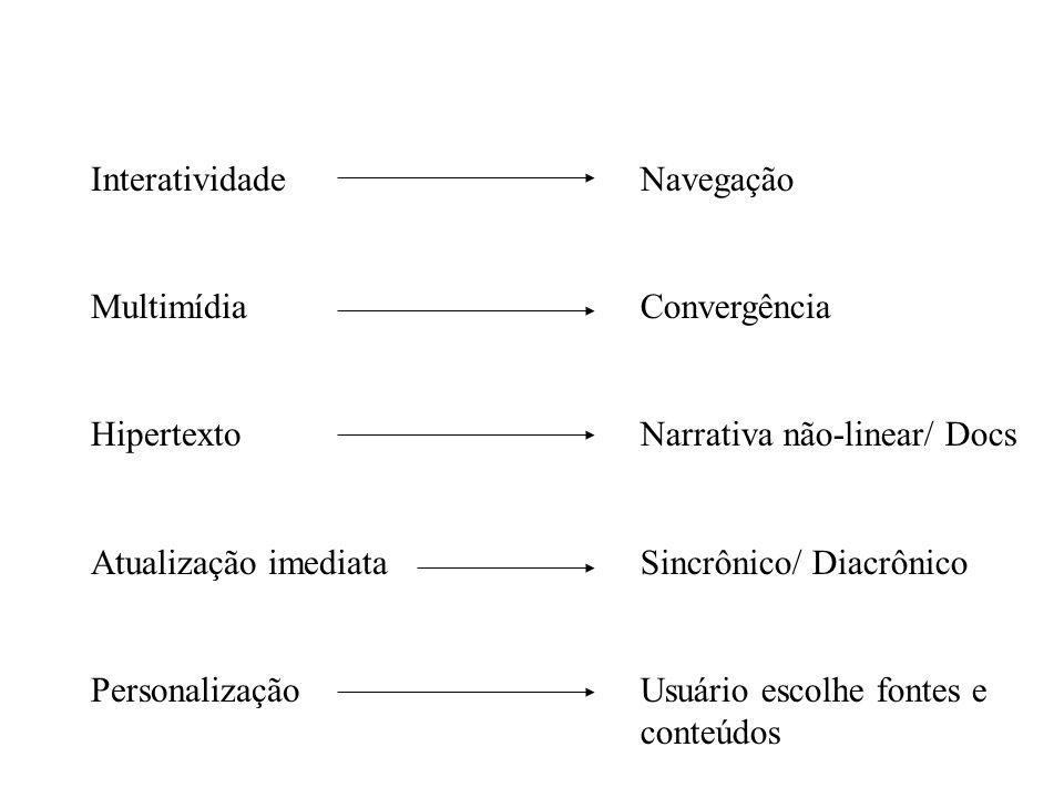 Interatividade Multimídia. Hipertexto. Atualização imediata. Personalização. Navegação. Convergência.