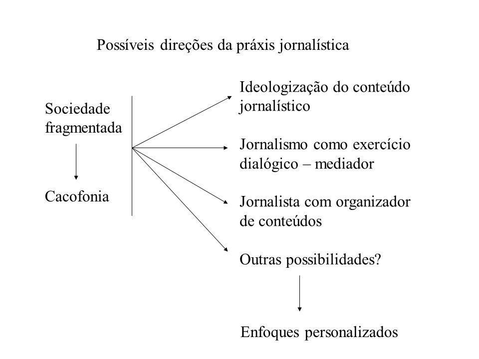 Possíveis direções da práxis jornalística