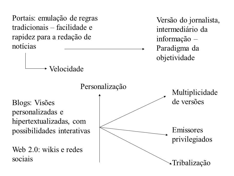 Portais: emulação de regras tradicionais – facilidade e rapidez para a redação de notícias