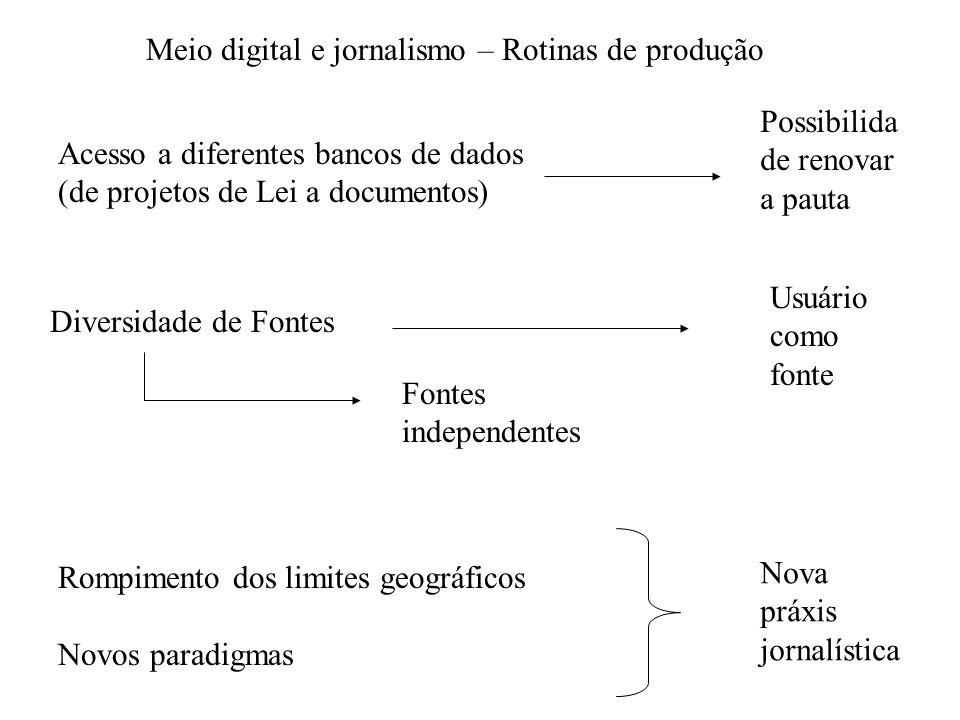 Meio digital e jornalismo – Rotinas de produção