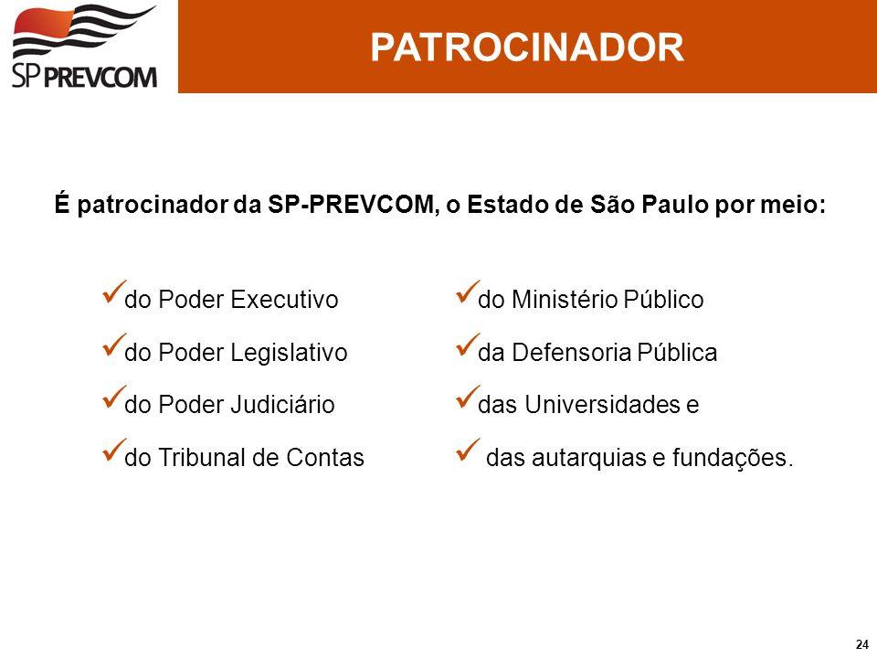 PATROCINADOR É patrocinador da SP-PREVCOM, o Estado de São Paulo por meio: do Poder Executivo. do Ministério Público.