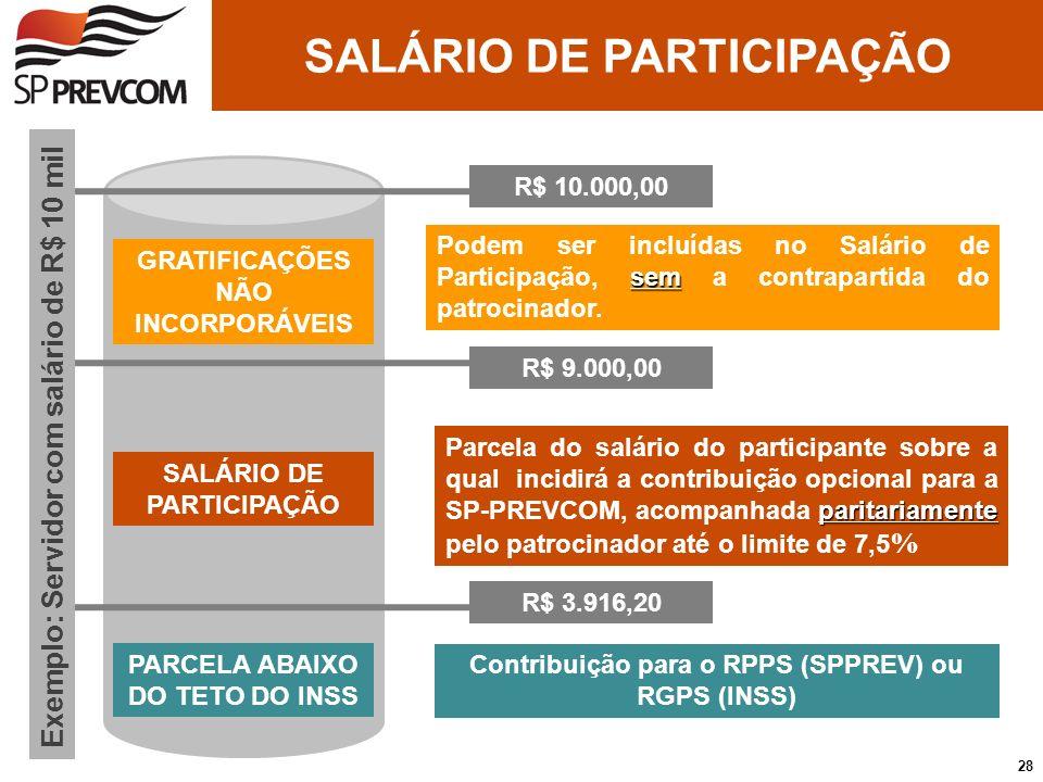 SALÁRIO DE PARTICIPAÇÃO