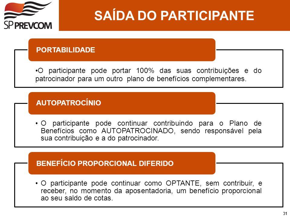 SAÍDA DO PARTICIPANTE PORTABILIDADE