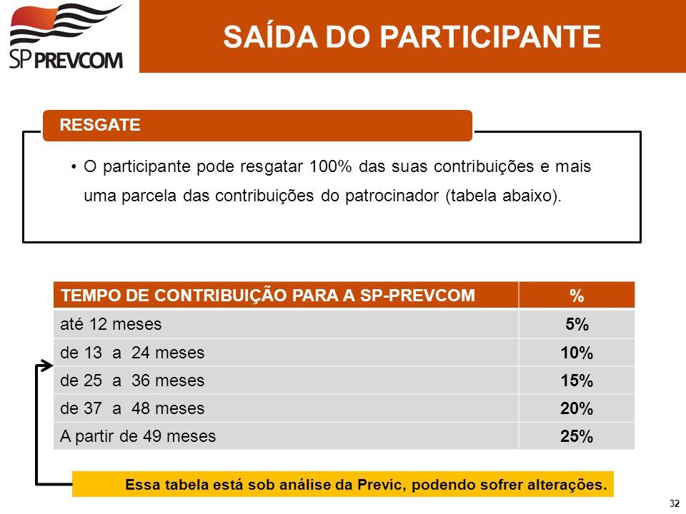 SAÍDA DO PARTICIPANTE