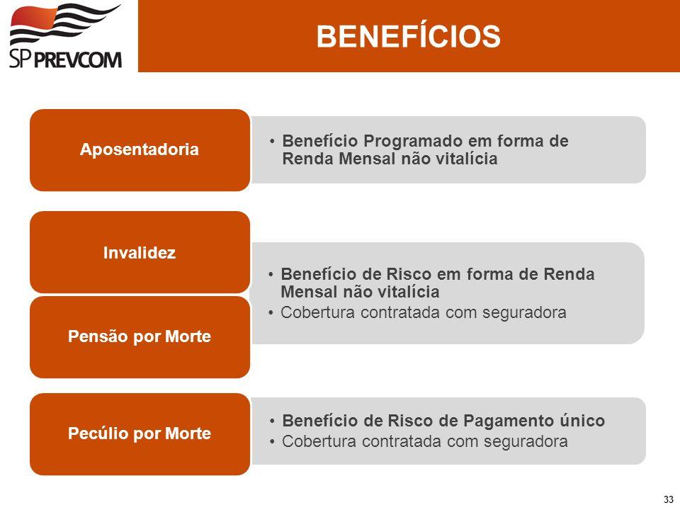 BENEFÍCIOS Benefício Programado em forma de Renda Mensal não vitalícia
