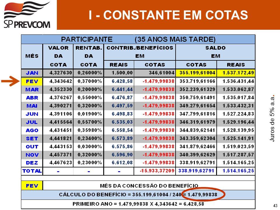 I - CONSTANTE EM COTAS Juros de 5% a.a.