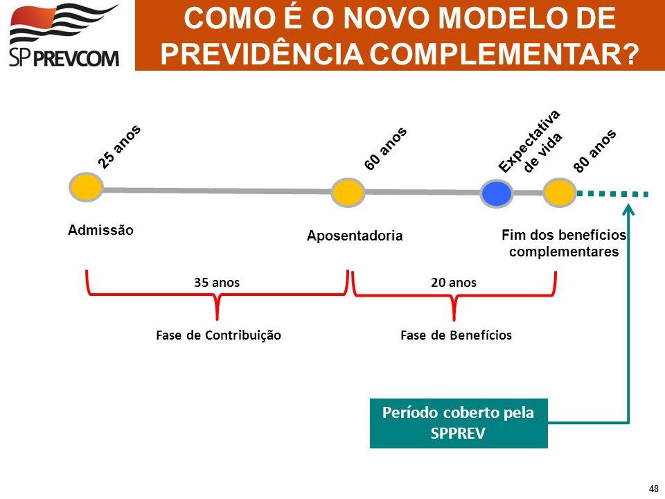 COMO É O NOVO MODELO DE PREVIDÊNCIA COMPLEMENTAR