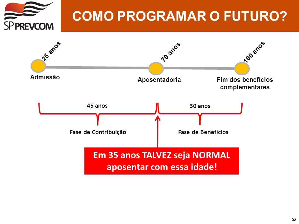 COMO PROGRAMAR O FUTURO
