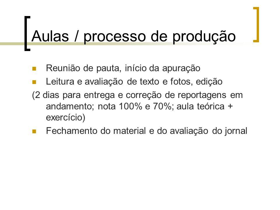 Aulas / processo de produção