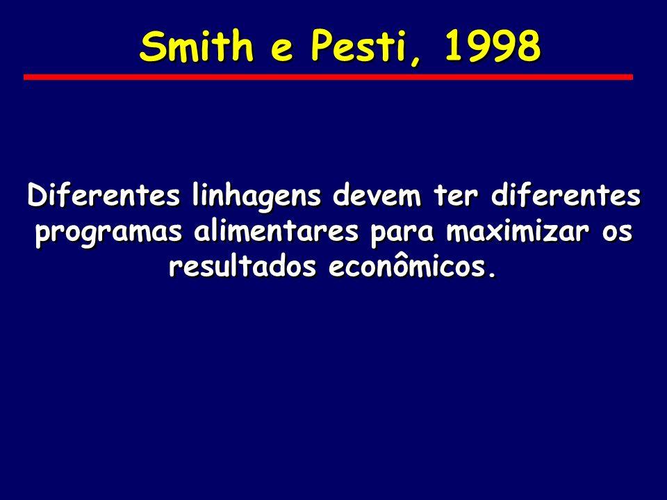 Smith e Pesti, 1998 Diferentes linhagens devem ter diferentes programas alimentares para maximizar os resultados econômicos.