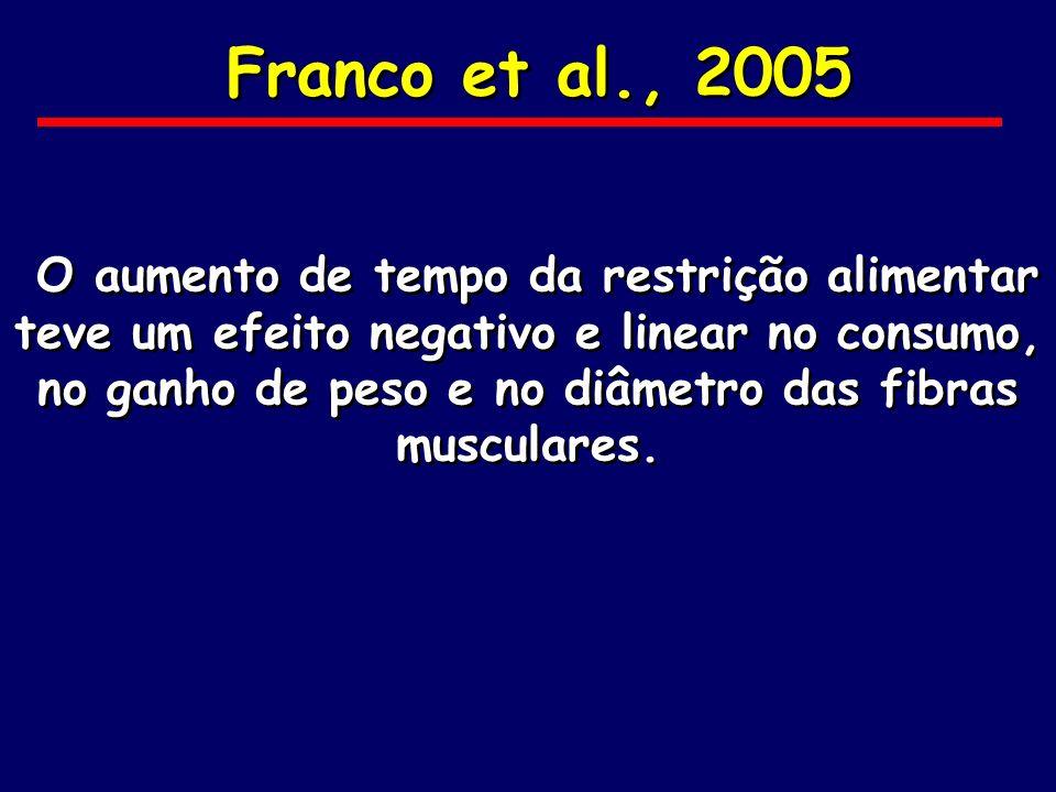 Franco et al., 2005