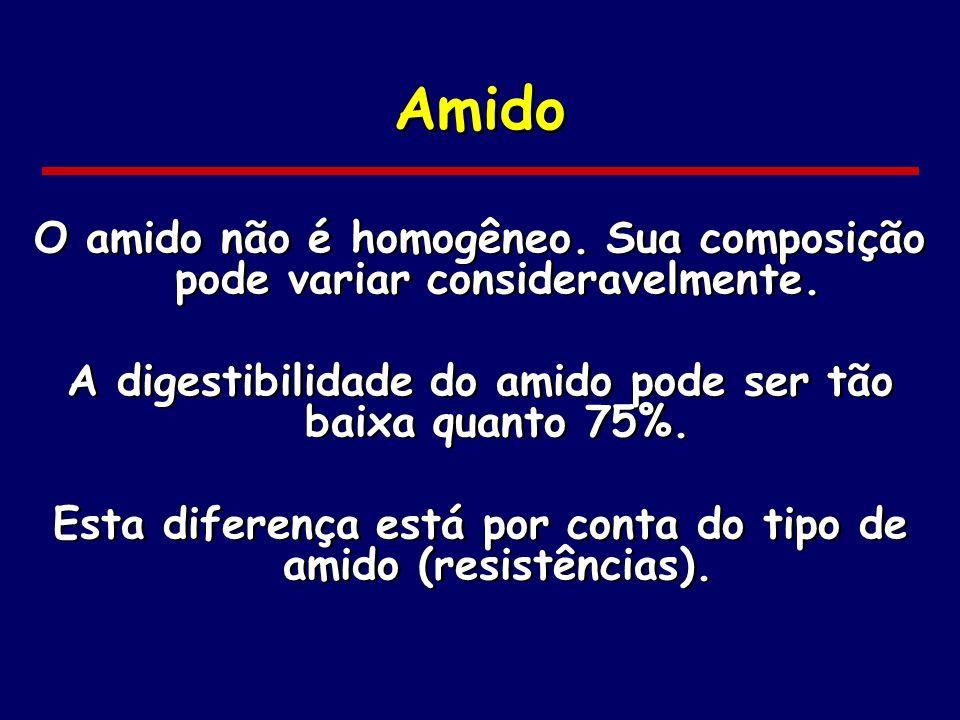 Amido O amido não é homogêneo. Sua composição pode variar consideravelmente. A digestibilidade do amido pode ser tão baixa quanto 75%.