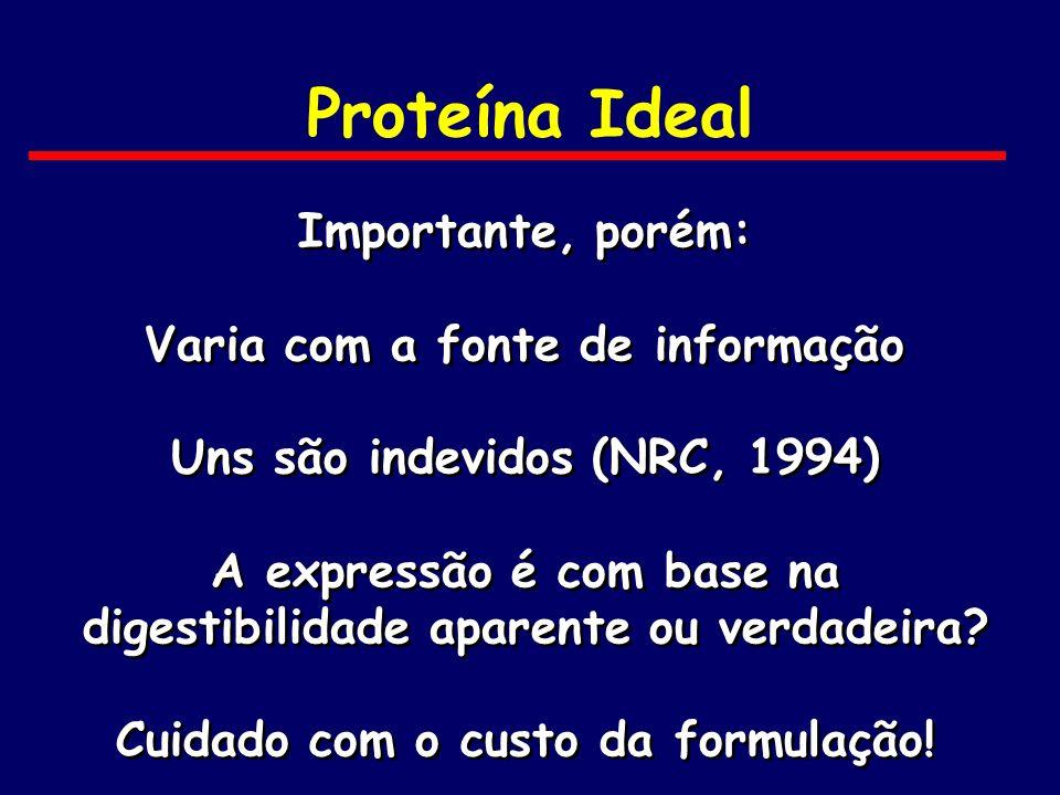 Proteína Ideal Importante, porém: Varia com a fonte de informação