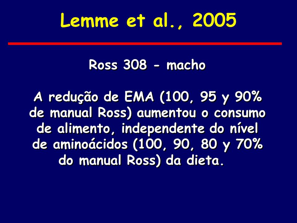 Lemme et al., 2005 Ross 308 - macho A redução de EMA (100, 95 y 90%