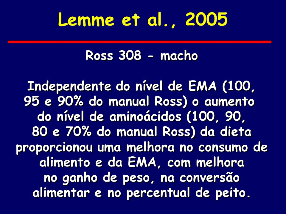 Lemme et al., 2005 Ross 308 - macho Independente do nível de EMA (100,