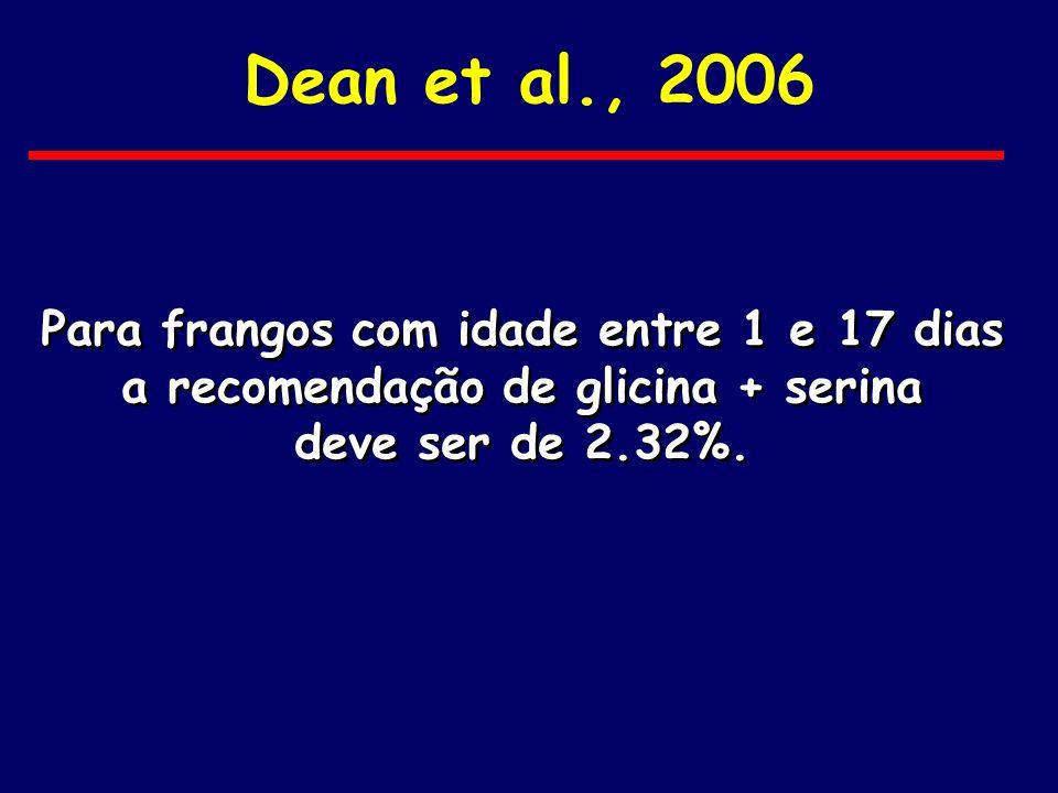 Dean et al., 2006 Para frangos com idade entre 1 e 17 dias