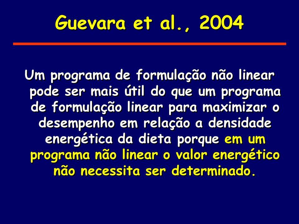 Guevara et al., 2004