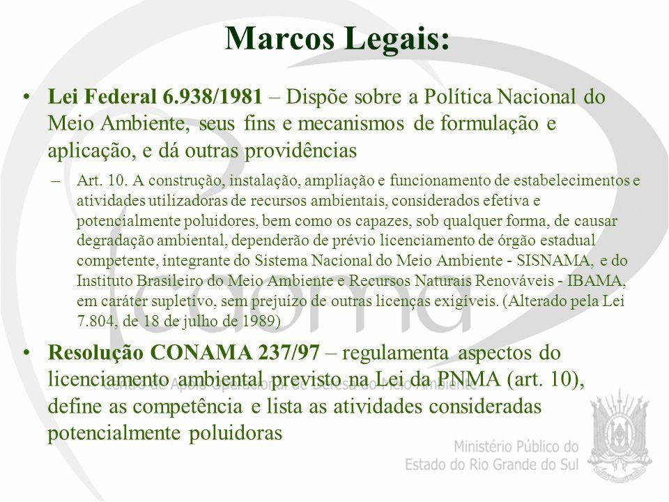 Marcos Legais: