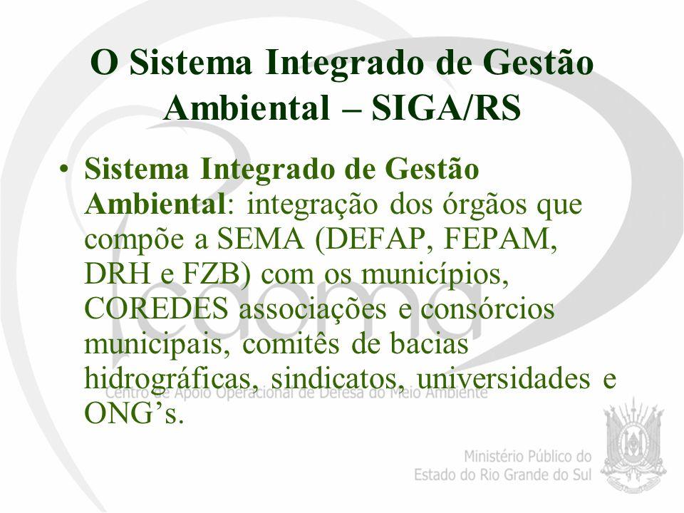 O Sistema Integrado de Gestão Ambiental – SIGA/RS