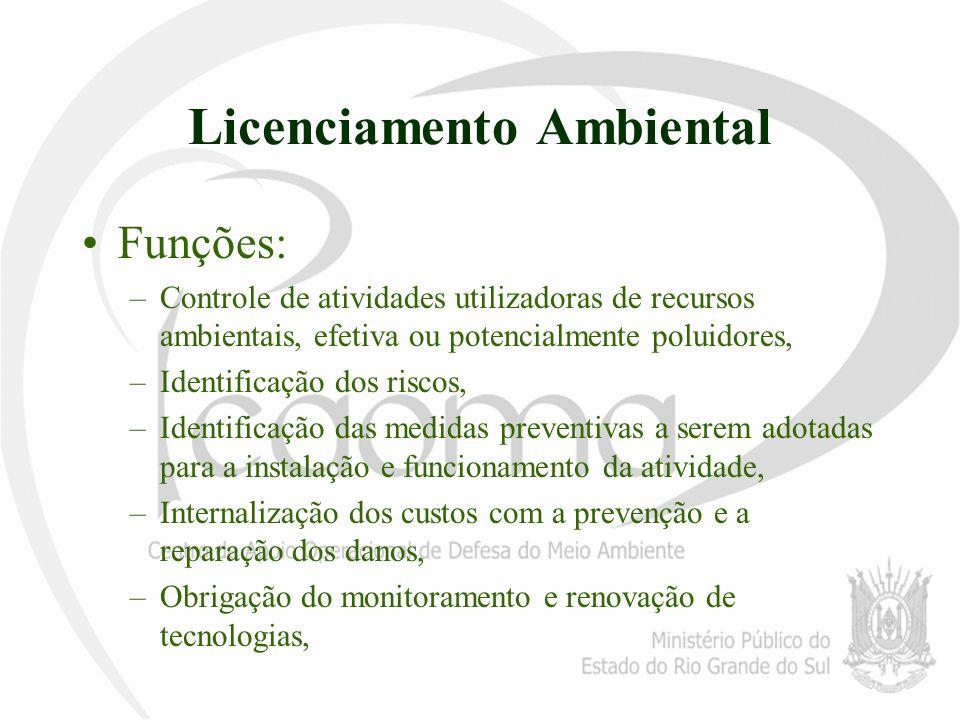 Licenciamento Ambiental